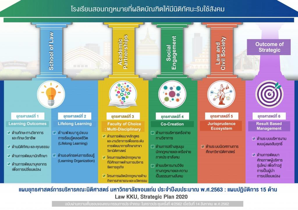 Law plan 2020-6